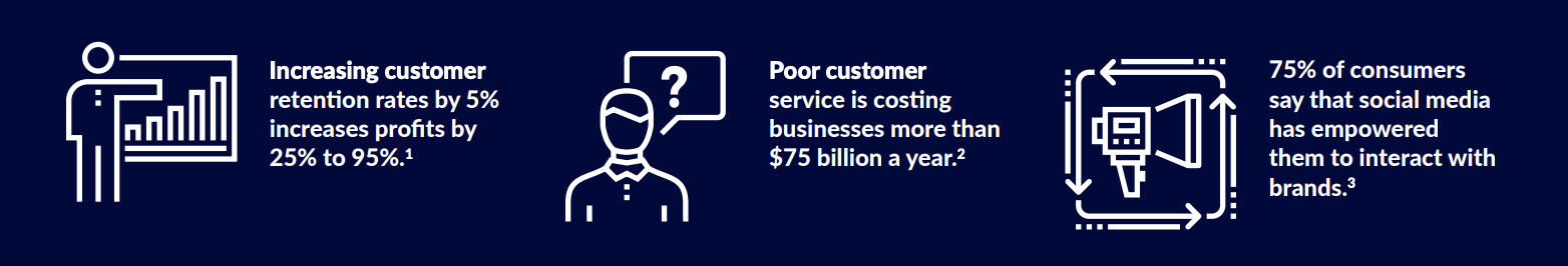 customer-transparency-in-field-service