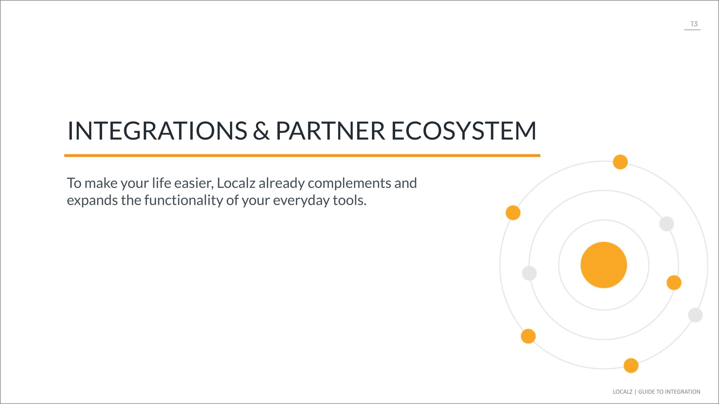 Localz partners and integrations